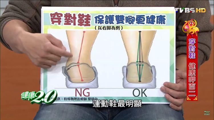 Flatfeet's signs - tilted heel